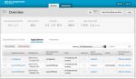 OpenShift on vSphere