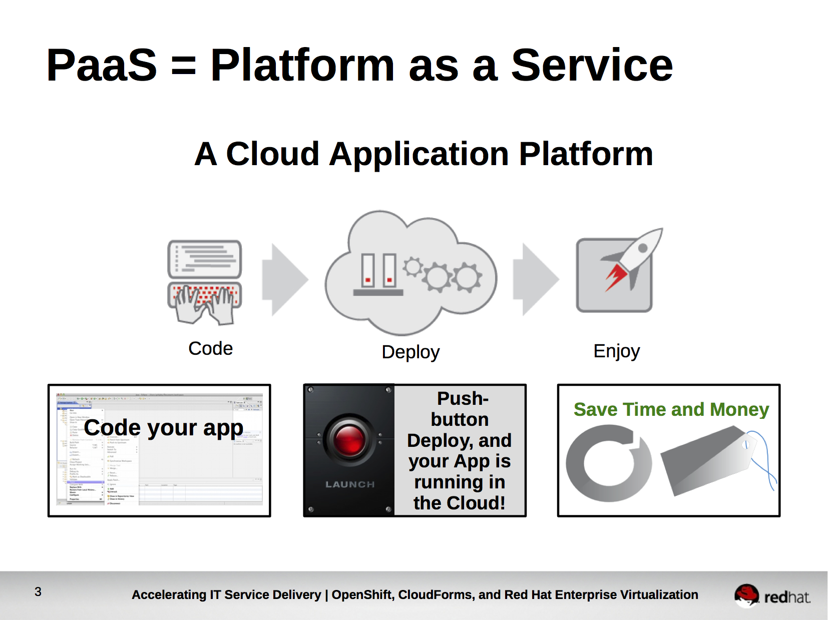 PaaS | all things open