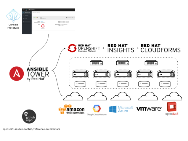 Overview_diagram.png
