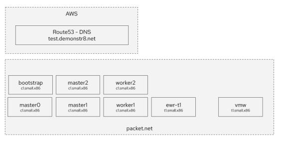 Packet+OCP (1)